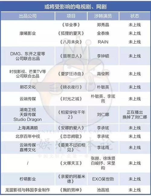 多情的谎言-王飞韩(MP3歌词/LRC歌词) lrc歌词下载 第3张