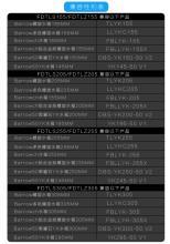 all i have-光光(MP3歌词/LRC歌词) lrc歌词下载 第1张