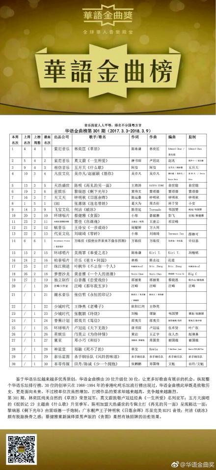 写诗-林奕匡(MP3歌词/LRC歌词) lrc歌词下载 第1张