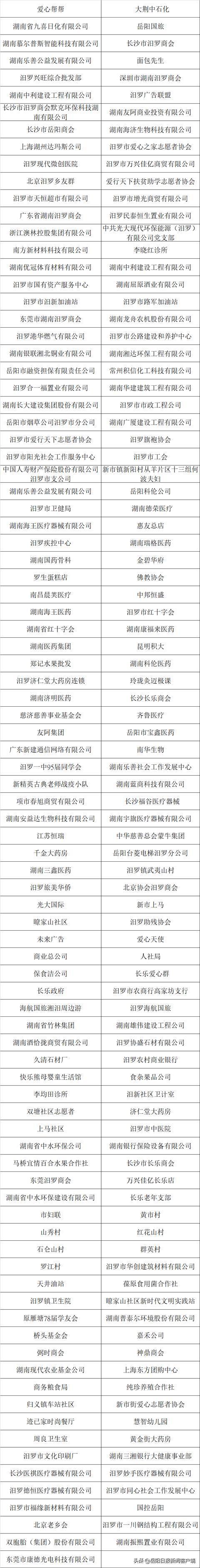 思思念念全是你 -高安VS徐伟清(MP3歌词/LRC歌词) lrc歌词下载 第1张