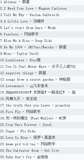 空瓶氧气-张茂启(MP3歌词/LRC歌词) lrc歌词下载 第2张