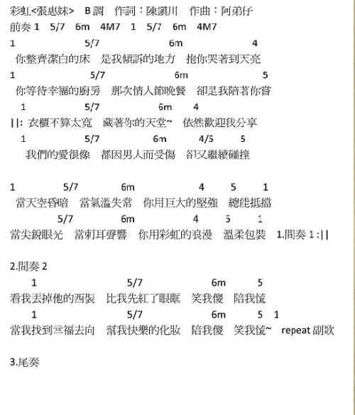 彩虹-张惠妹(MP3歌词/LRC歌词) lrc歌词下载 第2张