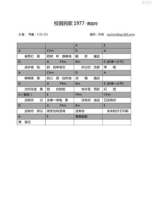 回味-黄韵玲(MP3歌词/LRC歌词) lrc歌词下载 第1张