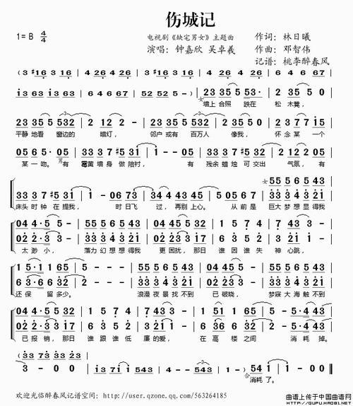 伤城记(独唱)-吴卓羲(MP3歌词/LRC歌词) lrc歌词下载 第1张